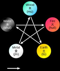 La meditazione in movimento aumenta la visione spirituale-2