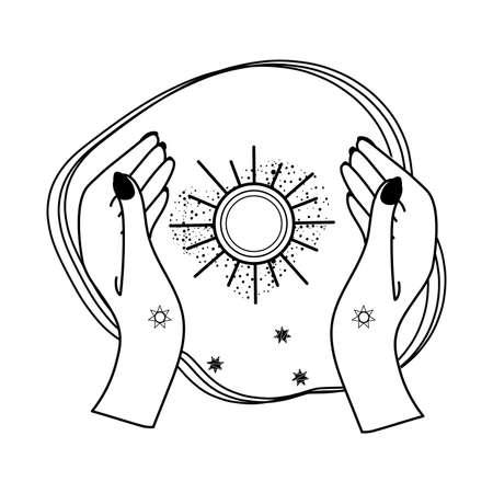 Cos'è il Nei Gong - Come coltivare se stessi-3